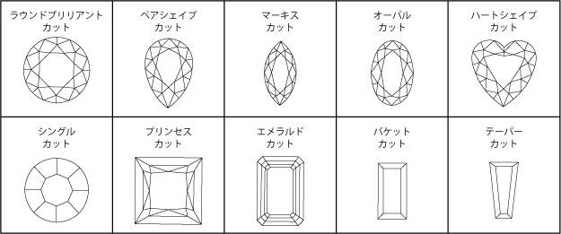 ダイヤファンシーカット