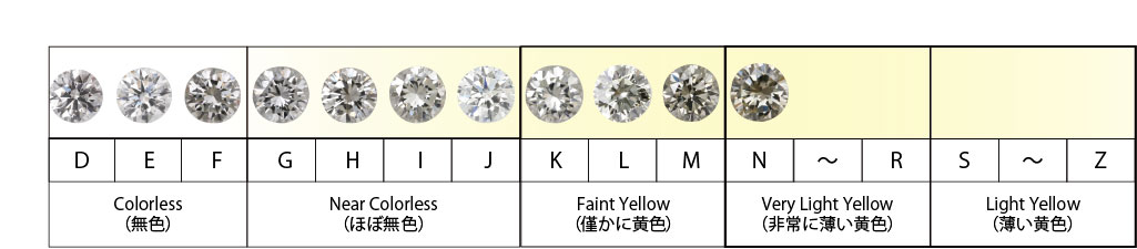 ダイヤモンドカラー